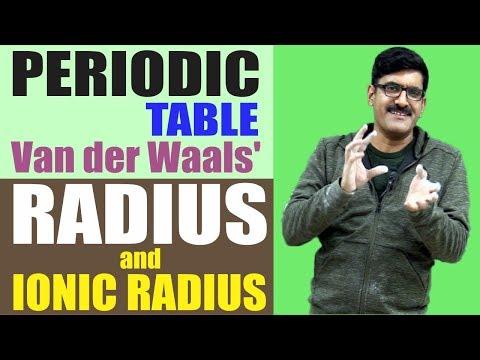 Periodic table van der Waals