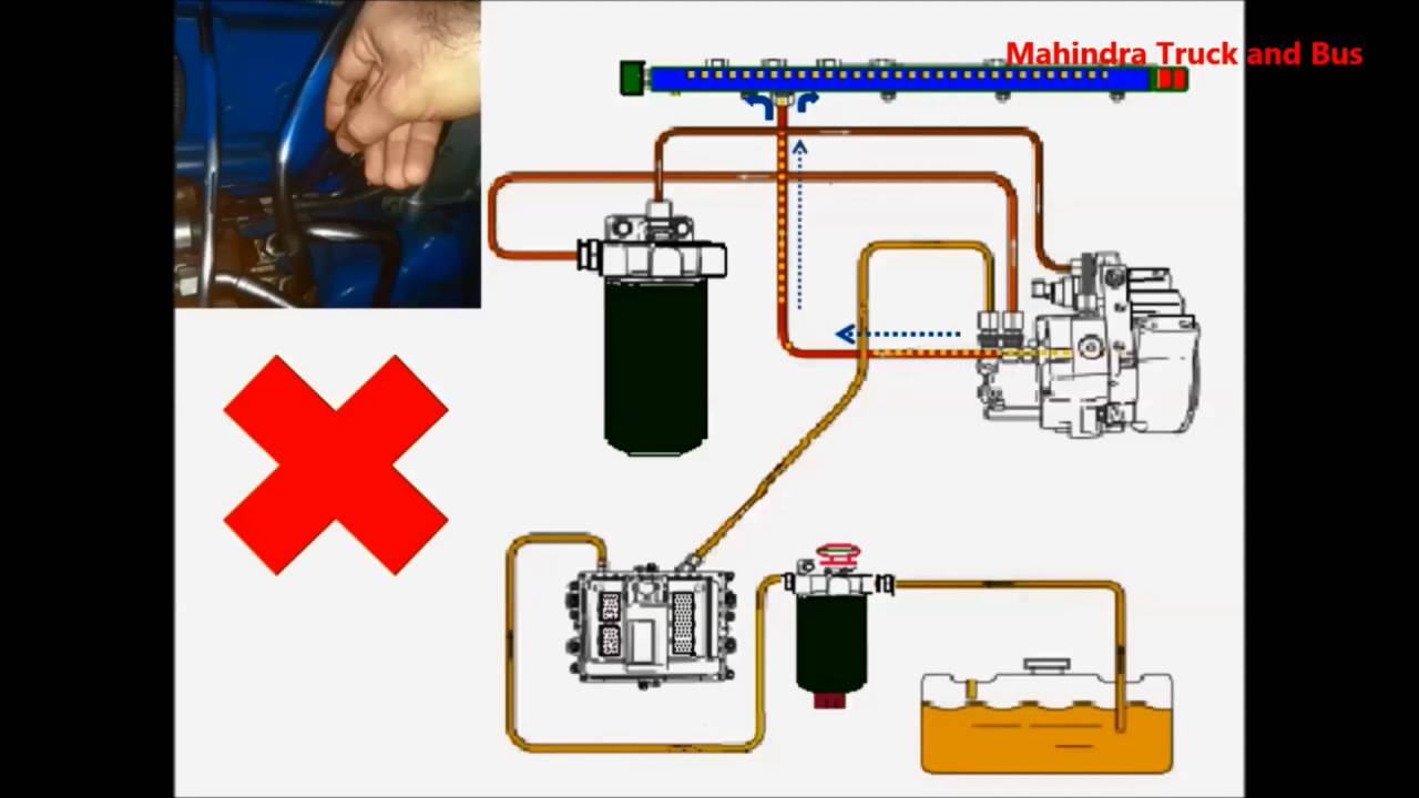 maxresdefault air bleeding from xcr engine fuel system mahindra blazo engine mahindra maxximo wiring diagram pdf at sewacar.co