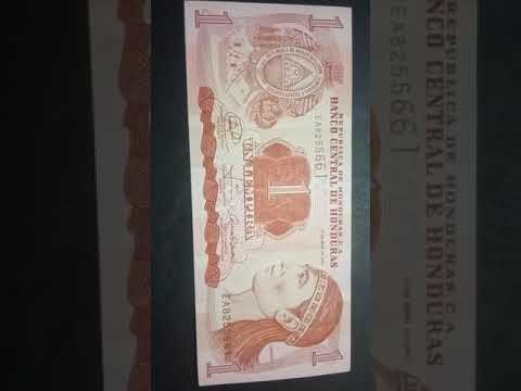 Honduras Currency Full Information