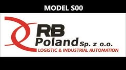 RB Poland Sp Z.o.o.