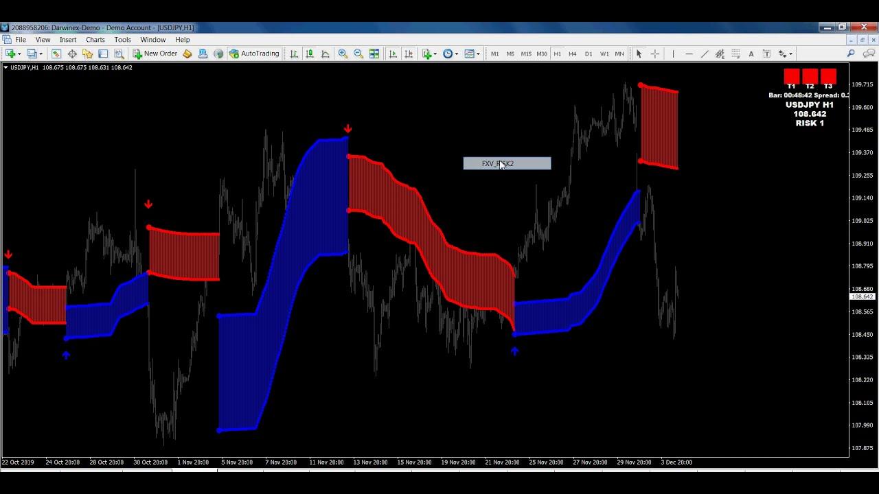 fx venom pro forex trading system