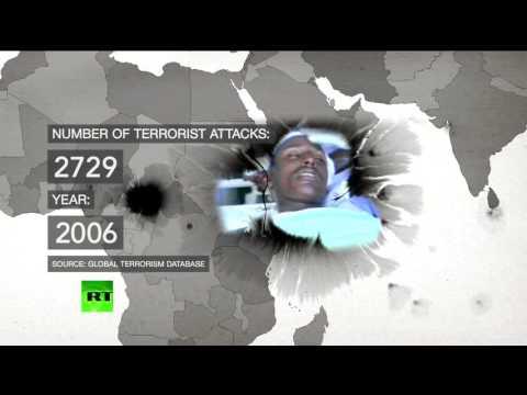 'War on Terror' backfire? Number of attacks in 2001 - 1882....2014 - 16818