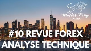 REVUE FOREX ANALYSE TECHNIQUE #10 -25 juin 2018 MASTER FENG TRADING