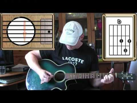 Find The River - R.E.M. - Guitar Lesson