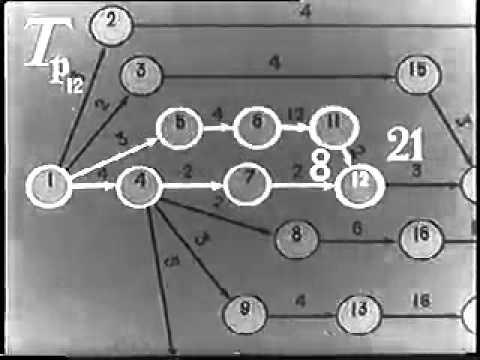 Сетевое планирование и управление - Советский д\фильм