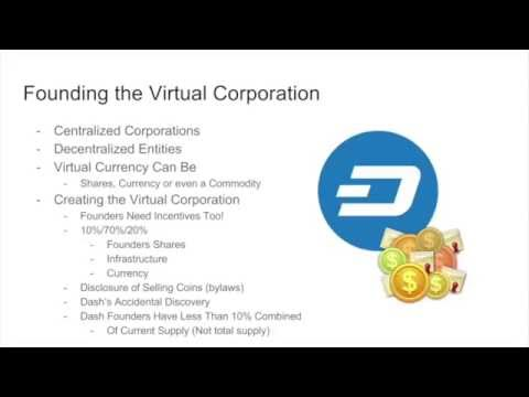 What is a 'Virtual Corporation'?