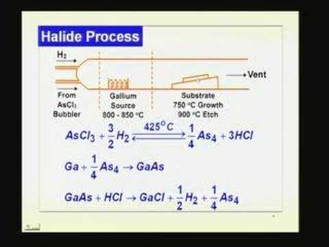Lecture 9 - Epitaxial Techniques for GaAs High Speed Devices