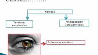 Video Neurosis Obsesiva 1 de 2.wmv
