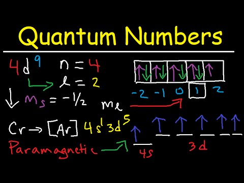 Quantum Numbers Explained - Electron Configuration, Atomic Orbital Diagrams - S P D F & n l ml ms
