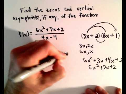 Zeros and Vertical Asymptotes of a Rational Function