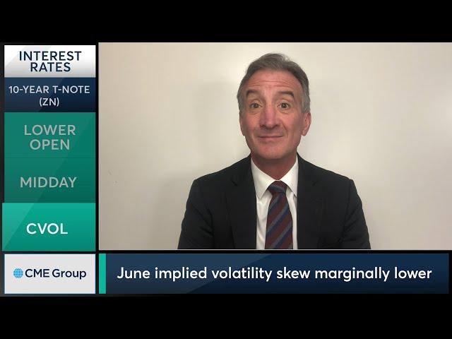 April 19 Bonds Commentary: Larry Shover