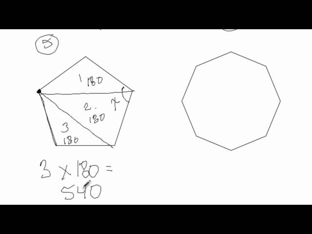 GMAT Tips: Cool Polygon Trick on GMAT Geometry Questions