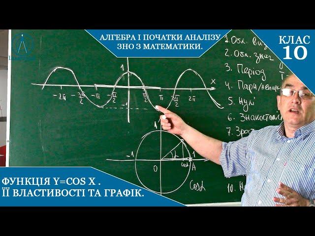 10 клас. Алгебра. Функція y=cosx. Її властивості та графік.