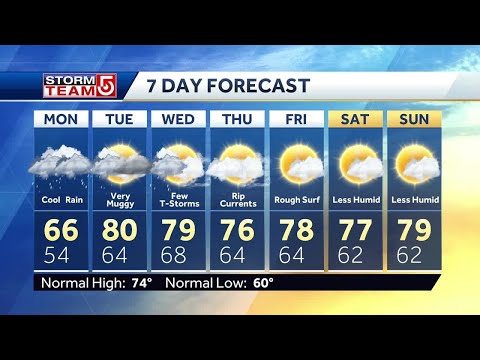 Video: Rain moves in late afternoon