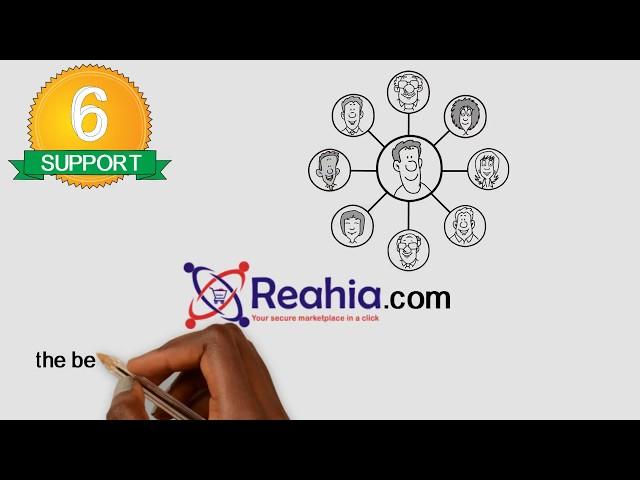 Reahia.com Video