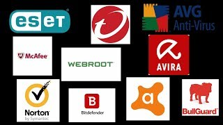 10 Best Antivirus Software 2018-2019