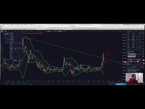 🙏8201$ Bitcoin Entscheidung? 🚀Monero, Ethereum & XLM gehen ab