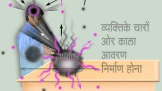 How to celebrate birthday in Kaliyug ?