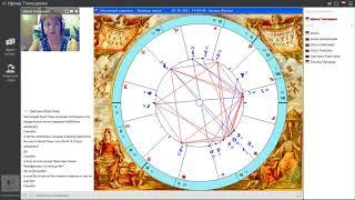 A12_4 Школа астрологии - вебинары по астрологии. Аспекты в гороскопе.