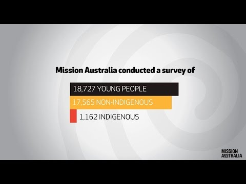 Aboriginal and Torres Strait Islander Young People Report