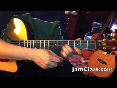 How To Play [Hank Williams Jr] A Country Boy Can Survive Intro