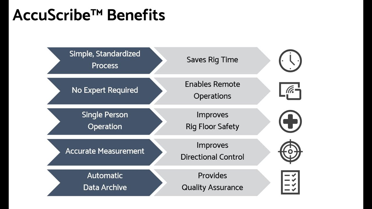 Pt. 7 - How AccuScribe Benefits the Rig Floor - AccuScribe Info Series.