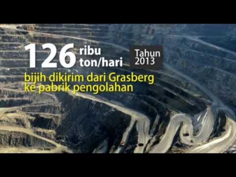 25th Grasberg Mine PT Freeport Indonesia