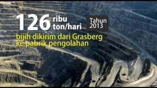 Download Video 25th Grasberg Mine PT Freeport Indonesia MP3 3GP MP4