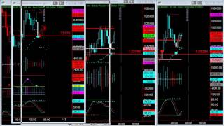 Learning to Trade Binary Options with Reversal Bars