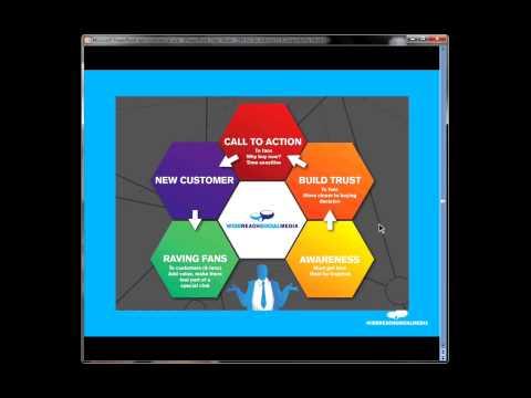 Social Media for Business Advisors