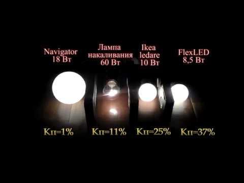 Энергосберегающие лампочки из китая - YouTube