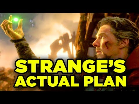 Doctor Stranges FULL PLAN Explained! Avengers Infinity War & Avengers 4 Theory!