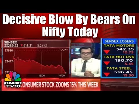 Closing Bell | Decisive Blow by Bears on Nifty Today; Markets Very Close to 200 DMA (16th March)