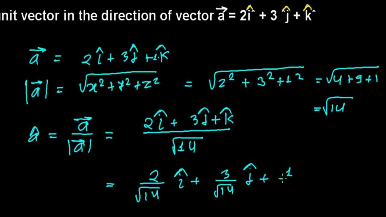 How To Find Unit Vector 3d Youtube