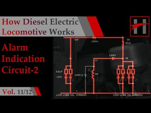 How Diesel Electric Locomotive Works (3D Animation ) #11/12 : Alarm Indication Circuit Part 1