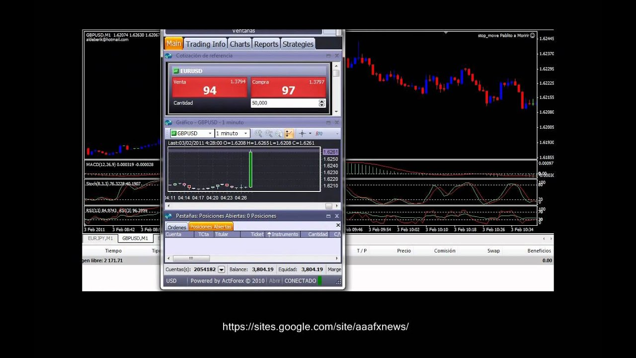 Forex trading video course download