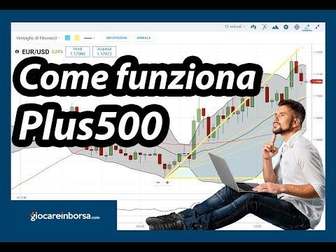 plus500 come funziona app che commercia criptovaluta forex trading cfd trading metals trading
