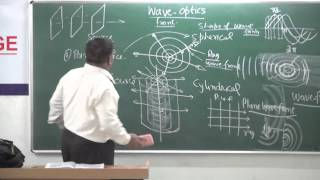 XII-8.1.Wave Optics Introduction (2014)Pradeep Kshetrapal Physics.mp4