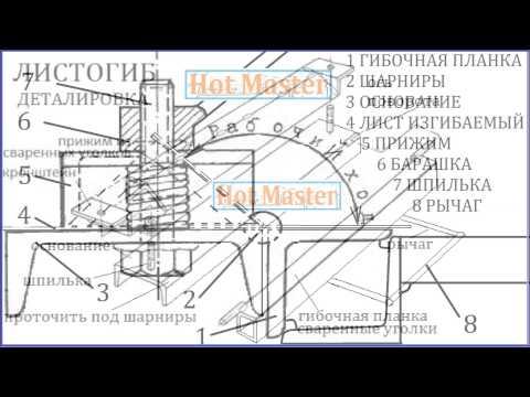Листогиб самодельный чертежи правильные / Sheet Bending Machine Homemade Comments