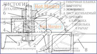 Листогиб самодельный чертежи правильные / Sheet bending machine homemade comments(Sheet bending machine homemade drawings., 2015-03-03T20:54:31.000Z)