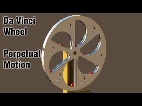 Free Energy - Perpetual Motion - Da Vinci Wheel - Overunity