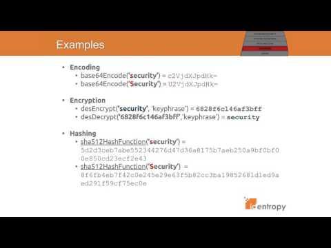 Identity 101: Passwords, Hashing And Encoding