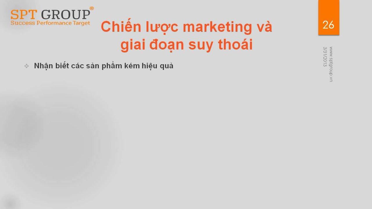 [Marketing căn bản] Chương 7 – Các quyết định về sản phẩm – Phần 2