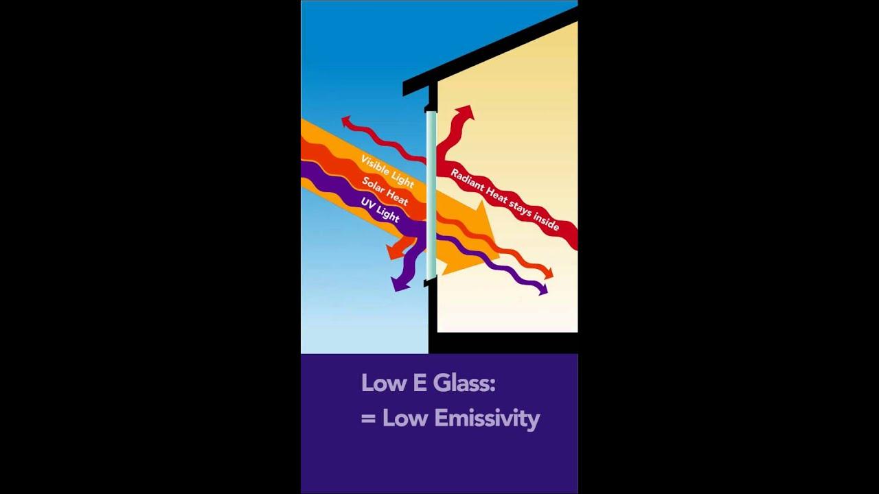 Low E Glass Youtube