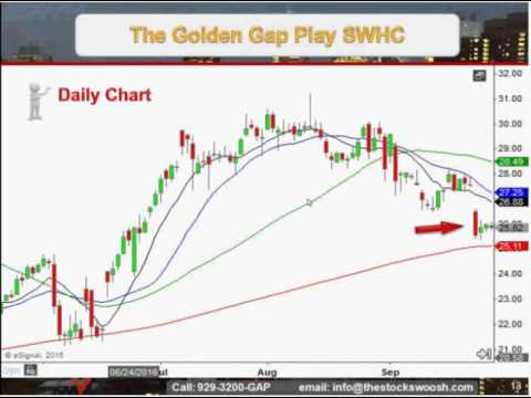 Webinar Replay - Make Over 100K A Year Trading Just 30 Min A Day