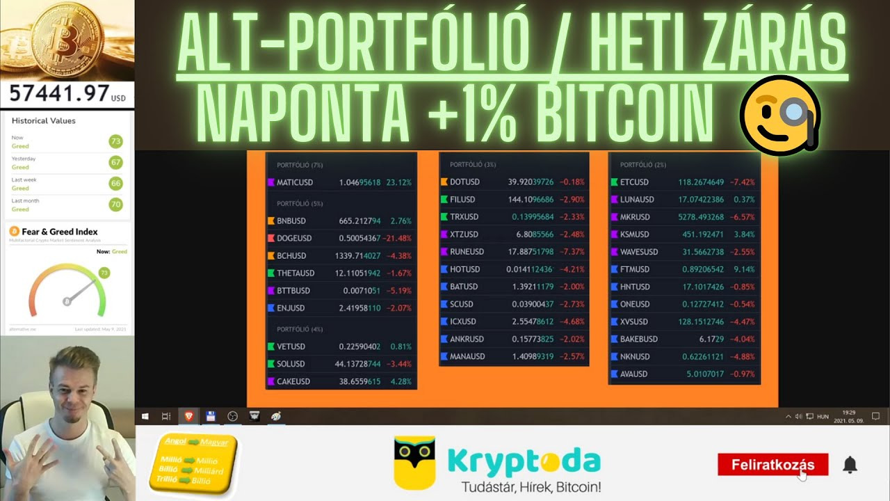naponta ingyenes bitcoin