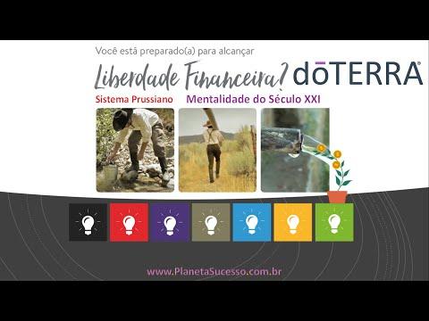 Reunião Porque Empreendo com doTERRA - Carmen - Jussana - Carlos