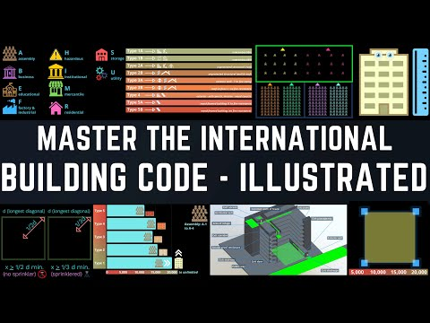 Design Like An Architect: Master The International Building Code In 30 Minutes - ANIMATED! - arkishare