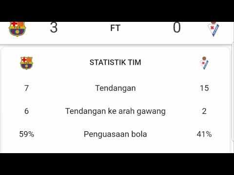 Barcelona vs Eibar 14 januari 2019 full time  statistik dan klasemen sementara liga spanyol Mp3