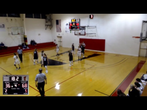 Women's Basketball vs Manhattan Christian College